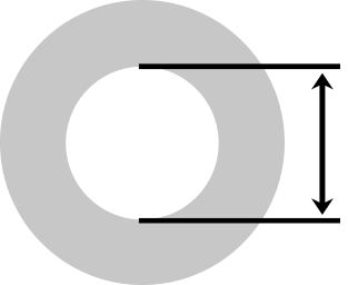 Møbelkanter Diameter